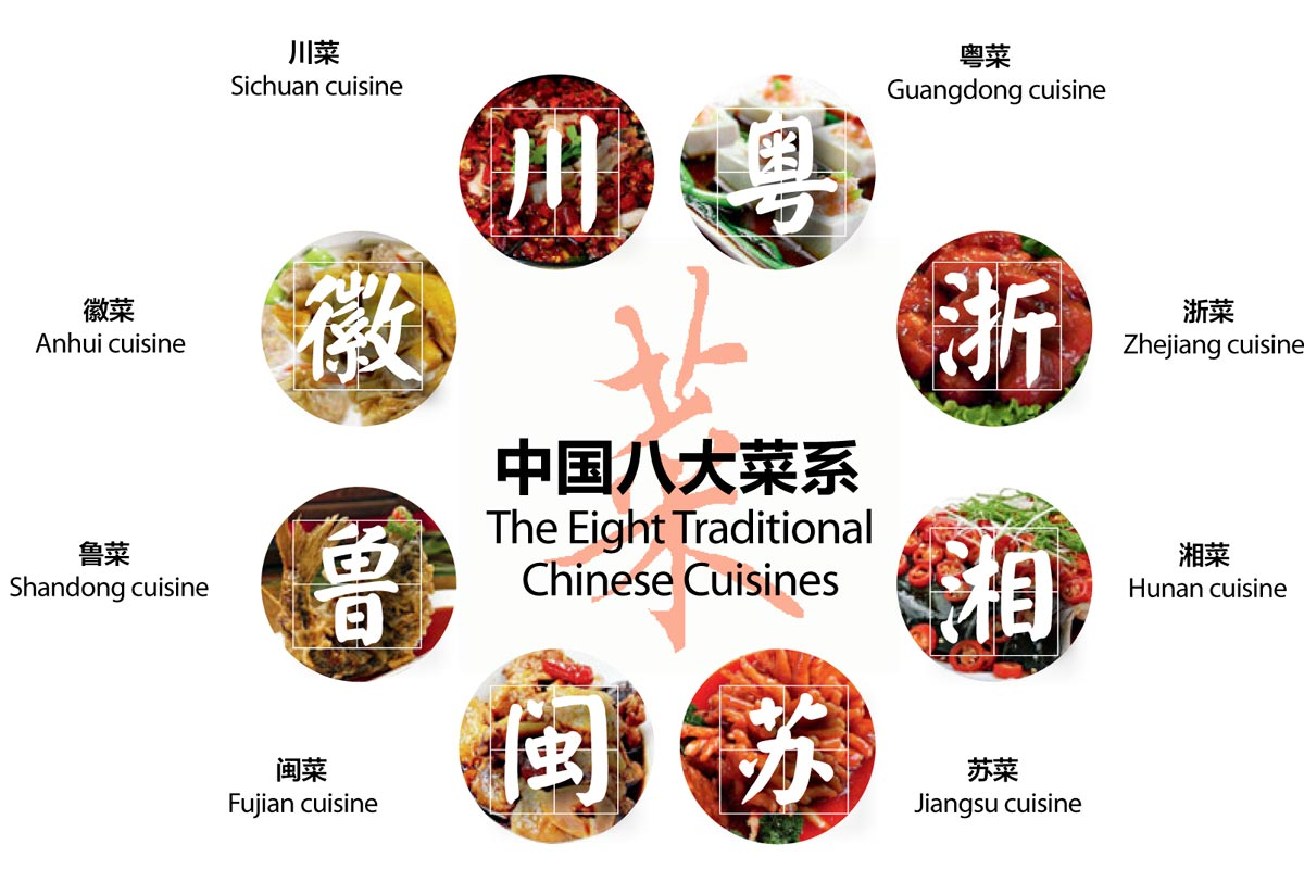 Chinese cuisines and chinese culture confuciusmag for American regional cuisine history