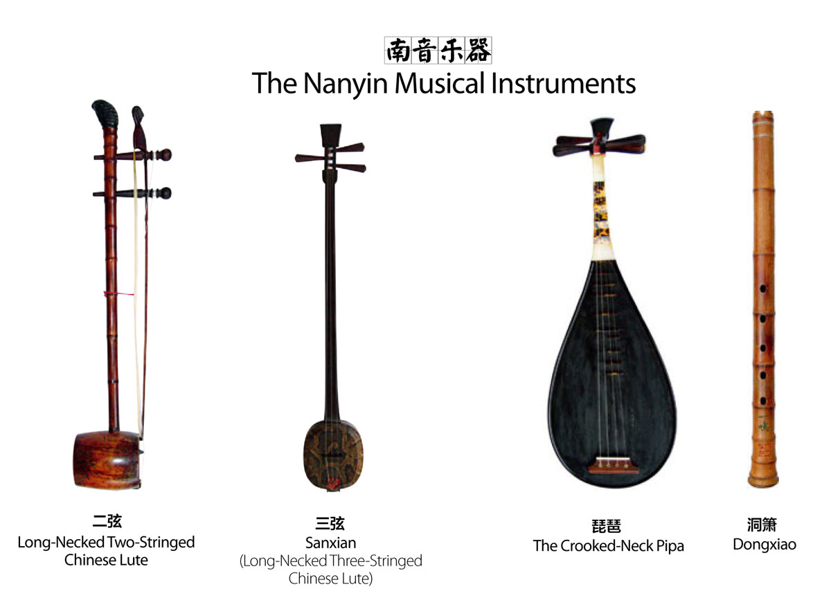 "Nanyin: A ""Fossil"" of Ancient Chinese Music - ConfuciusMag"